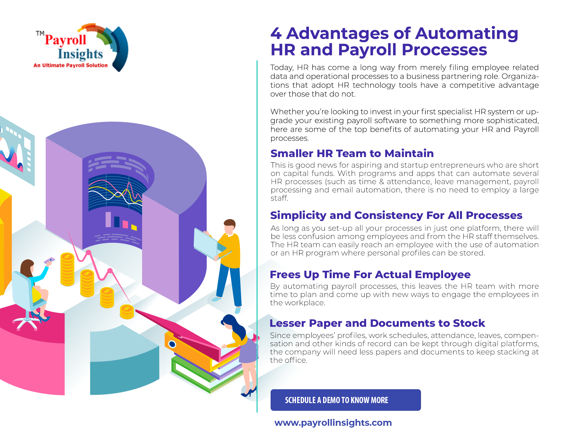 payroll automation